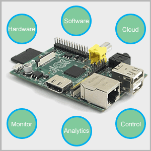 Raspberry Pi Applications