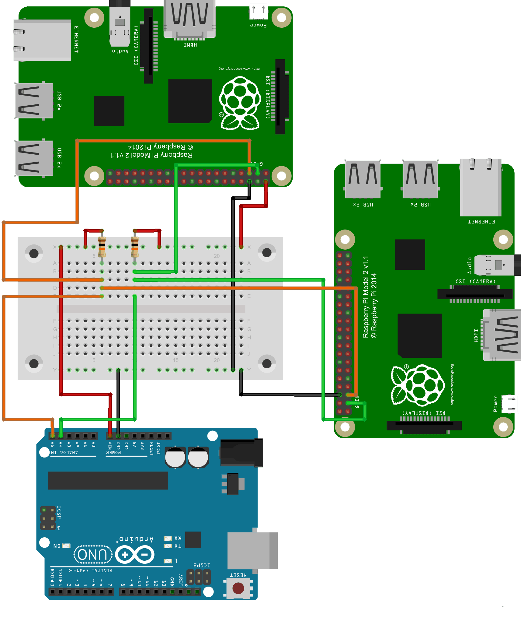 Wiringpi Arduino I2c Block And Schematic Diagrams Bluetooth How To Work With Communication In Raspberry Pi Radiostudio Rh Radiostud Io 1602
