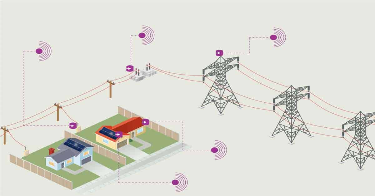 Realtime IoT Energy Management