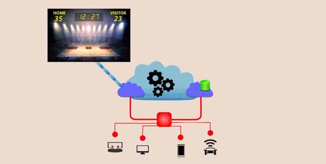 Live Score Streaming Using Microservices